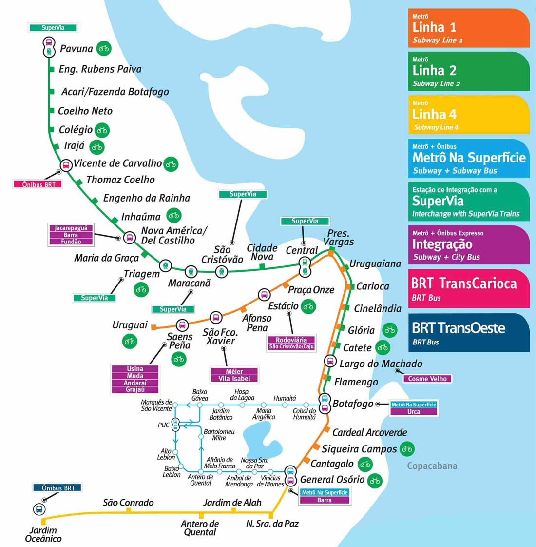 Rio de Janeiro metro haritası
