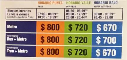 Santiago Bilet